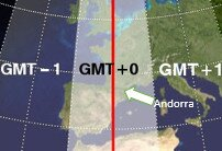 Why is Andorra not GMT?